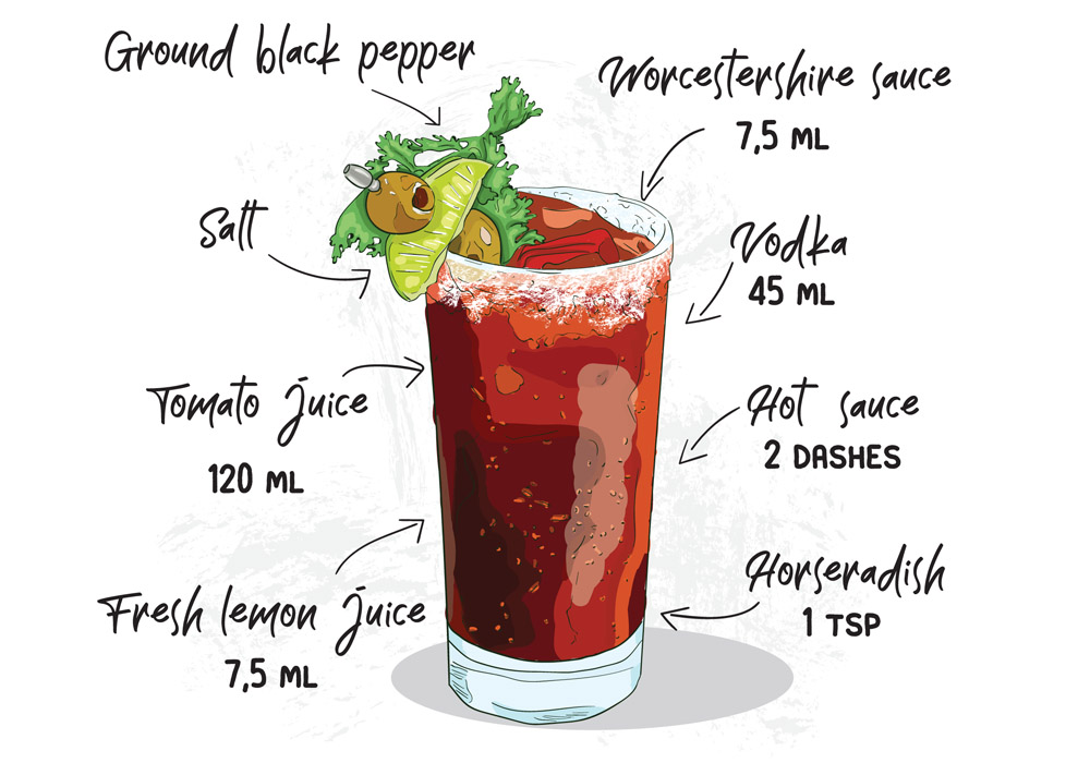 Bloody Mary Cocktail Drawing